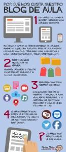 blogdeaula2013